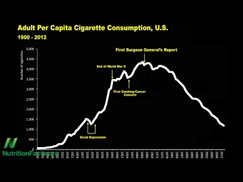 American Medical Association Complicity with Big Tobacco
