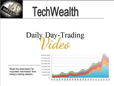 Daily Day-Trading Video (7min) $300