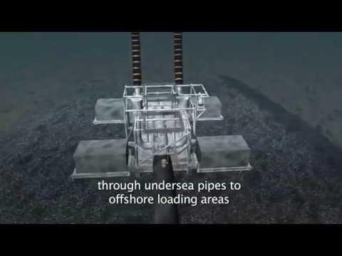 Abu Dhabi Crude Oil Pipeline (ADCOP) - English