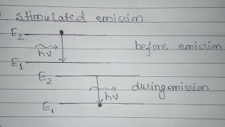 Basic concept of Stimulated absorption, Spontaneous emissions and Stimulated emission.