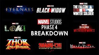 Marvel Phase 4 Full Slate Breakdown & Reaction | All Confirmed Upcoming MCU Movies Explained