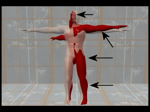Masturbation will distort the energy body of a human being
