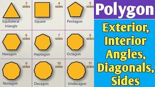 Polygon - Angles, Sides, Diagonals || Concept & Short Cuts (2D Mensuration)