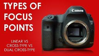 Understanding Focus Points: Liner vs Cross vs Dual Cross Points (Hindi)