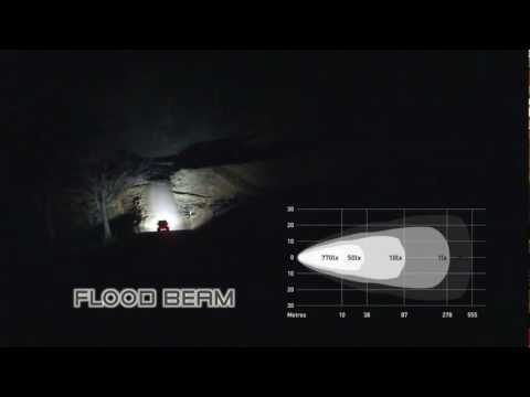 thumbnail of ARB Intensity LED Driving Lights
