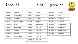 SOEL block7(cluster35-40)