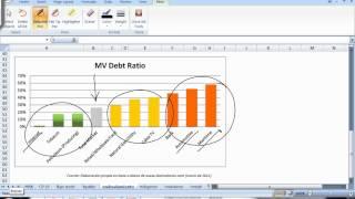 Análisis de Estados Financieros: comprender la historia (parte II)