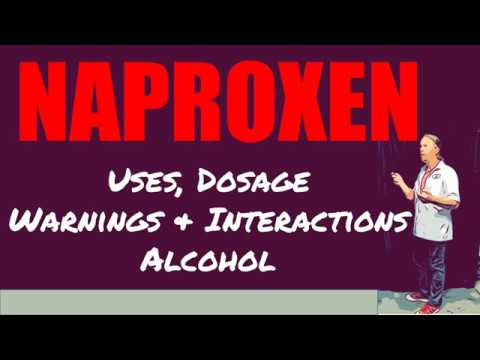 Naproxen Review