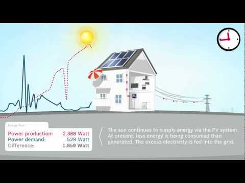 Generate Electricity Meaning In Tamil