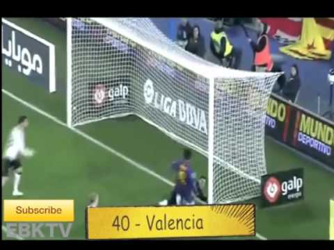 Lionel Messi - All 73 Goals 2011-2012 Season! video