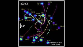 Stars orbiting our galaxy's supermassive black hole