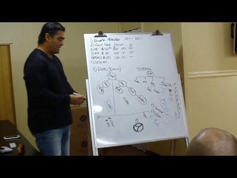 Jorge Solis - Plan de Compensacion Organo Gold