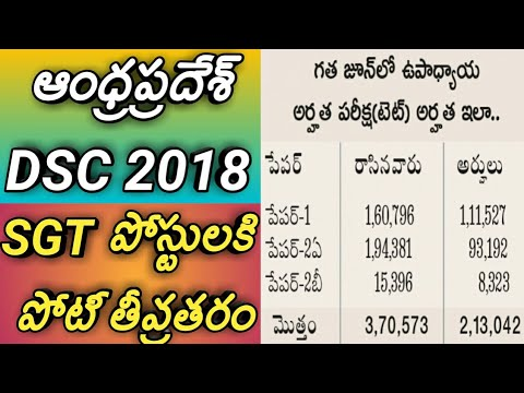 Andhra pradesh dsc notification 2018|ap dsc sgt post competition increased|ap dsc latest updates