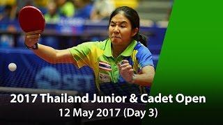 Молодежный Чемпионат Таиланда : Н.Й. Янкиз