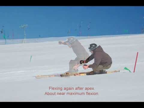 Ted Ligety - Extension Starts Where?