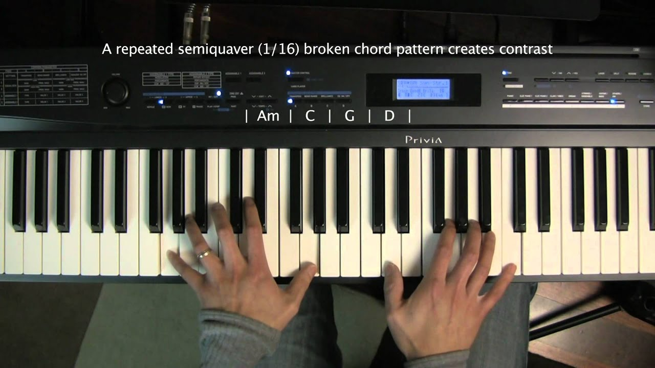Loop 5 - A funky, versatile piano chord progression (Intermediate) - YouTube