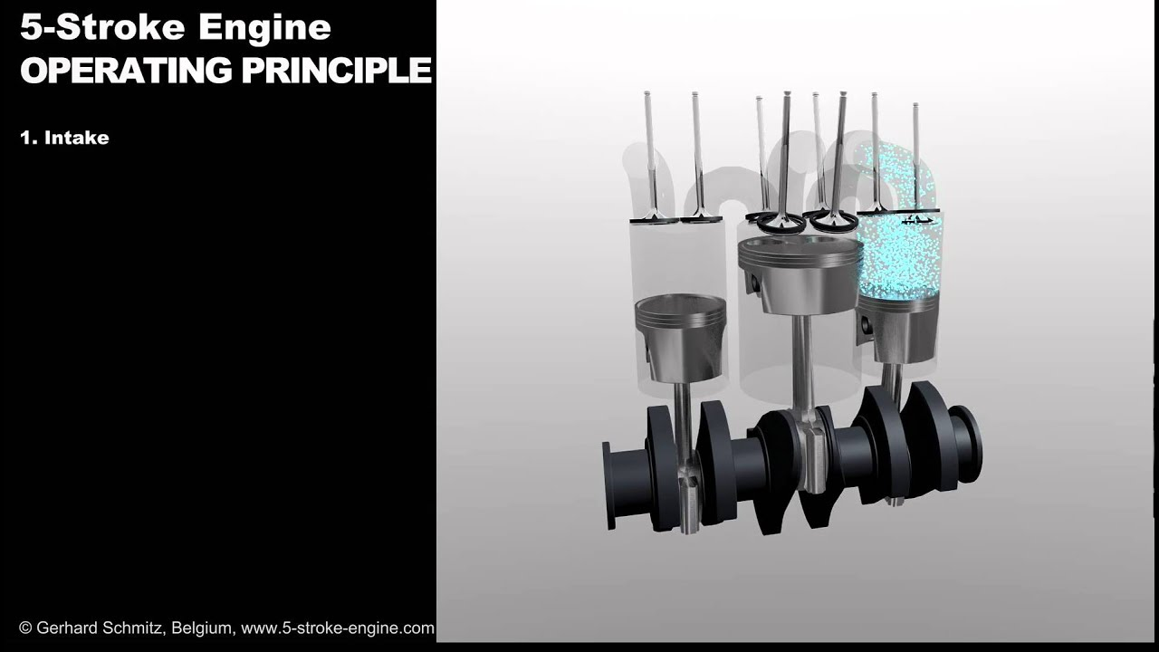 Four Stroke Engine Operation 5-stroke Engine Operating