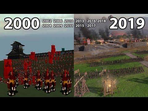 Evolution of TOTAL WAR Games (2000 - 2019)