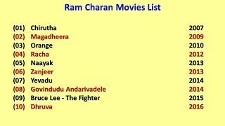 Ram Charan Movies List
