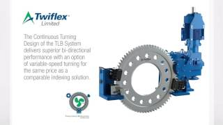 Altra Industrial Motion   Overview SPS IPC Drives 2015
