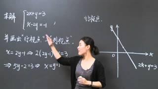 MIT 18.06SC 线性代数, 秋 2011
