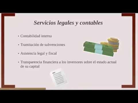timberland investment management organization