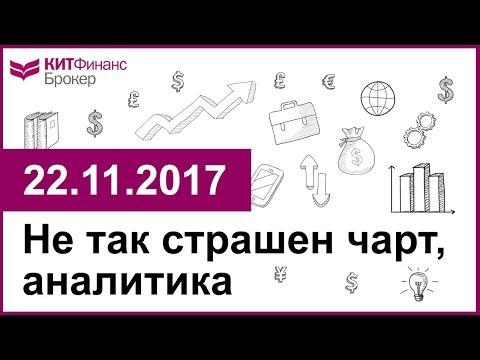 Не так страшен чарт, аналитика - 22.11.2017; 16:00 (мск)