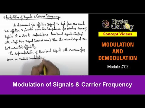 Modulation of Signals & Carrier Frequency (MCS01XA)
