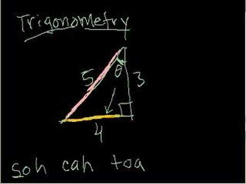 Basic Trigonometry