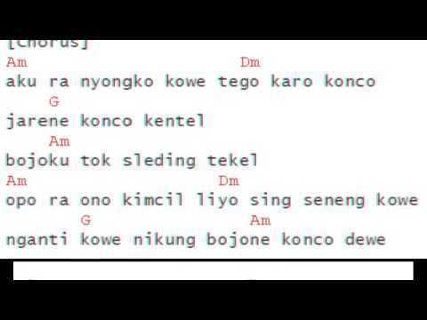 download lagu LAGU NDX AKA   Bojoku Ketikung gratis
