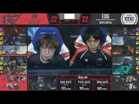 RW (Doinb Galio) VS EDG (Scout Swain) Game 4 Highlights - 2018 LPL Playoffs Semifinals