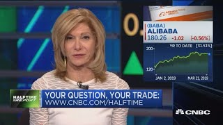 Is Alibaba a buy? Hold or sell General Mills? What's the deal with eBay? That and more in #AskHalfti
