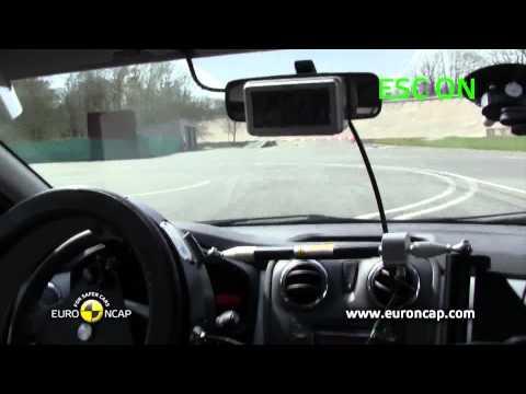 Euro NCAP | Dacia Sandero | 2013 | ESC Краш-тест