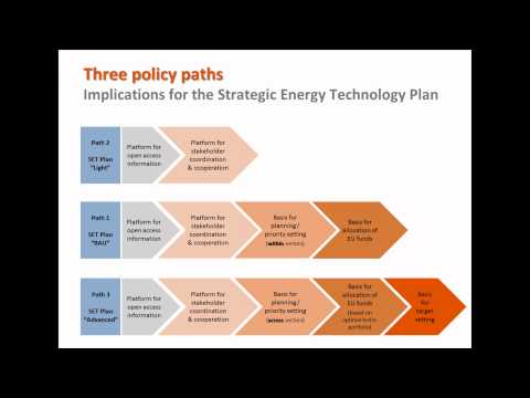 A new EU energy technology policy towards 2050 - THINK Project | Sophia Ruester