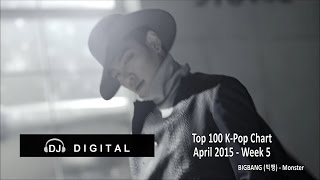 Download Lagu Top 100 K-Pop Chart for April 2015 Week 5 Gratis STAFABAND
