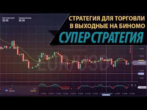 Стратегии торговли бинарными опционами Форекс