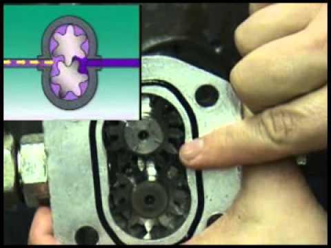 basic hydraulic schematics hydraulique pompe    engrenage  gear pump  youtube  hydraulique pompe    engrenage  gear pump  youtube