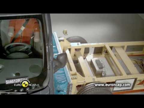 Euro NCAP |  Renault Trafic | 2012 | Краш-тест