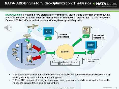 NATA-IADD Streaming Video Optimization Platform