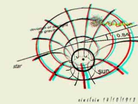 Black Hole Sketch Black Hole From Einstein to