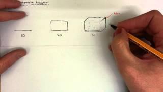 9 - Geometri - Rymdgeometriska kroppar