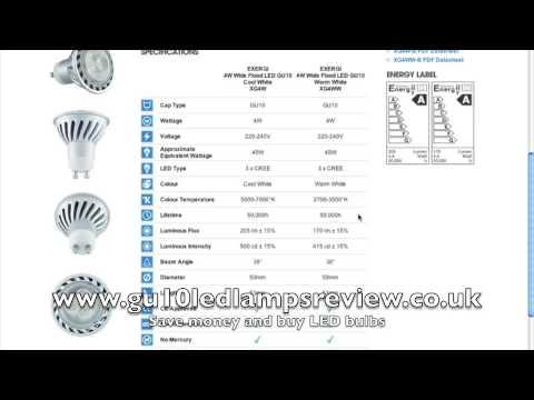 Gu10 Led Lamps Review
