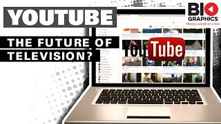 YouTube: The Future of Television?
