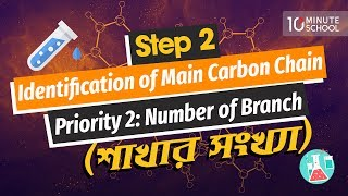 03. Step 2: Identification of Main Carbon Chain – Priority 1: Functional Group