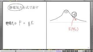 高校物理解説講義:「電場」講義6