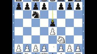 Chess Openings- Reti Opening