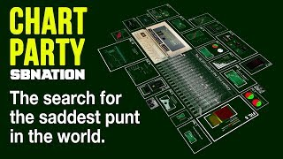 The search for the saddest punt in the world | Chart Party