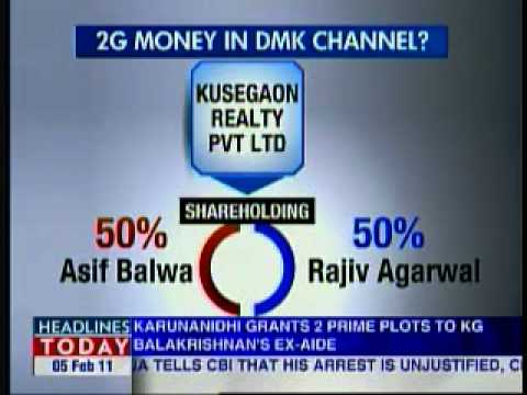 2G Money invested in DMK's channel Kalaignar TV (Source : Headlines Today)