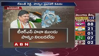 Reasons Behind Congress Senior Leaders Defeat in Polls - Revanth Reddy - DK Aruna - Jana Reddy - netivaarthalu.com