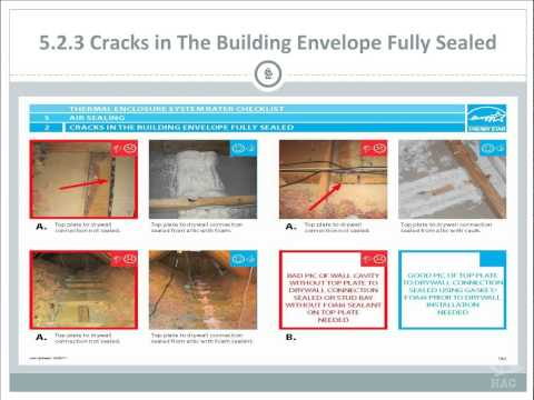 A Practitioner's Guide to Energy Star 3.0: Thermal Enclosure System Rater Checklist (Part B)